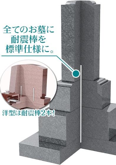 さらに耐震簿を標準仕様にして大切なお墓を地震から守ります!