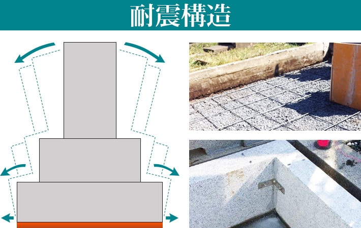 メモリアル石材の耐震施工