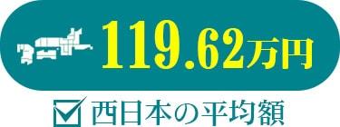 西日本の平均額